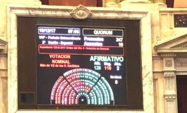 Con el apoyo de 5 diputados tucumanos se aprobó la reforma previsional